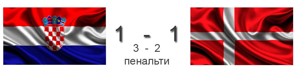 horvatiya-daniya-1-iyulya-2018-video-obzor-matcha