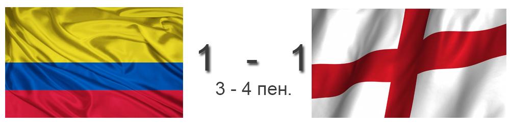 kolumbiya-angliya-3-iyulya-2018-video-obzor-matcha