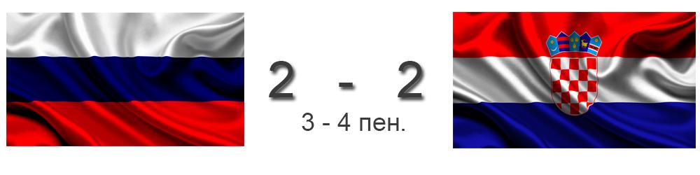 rossiya-horvatiya-6-iyulya-2018-video-obzor-matcha