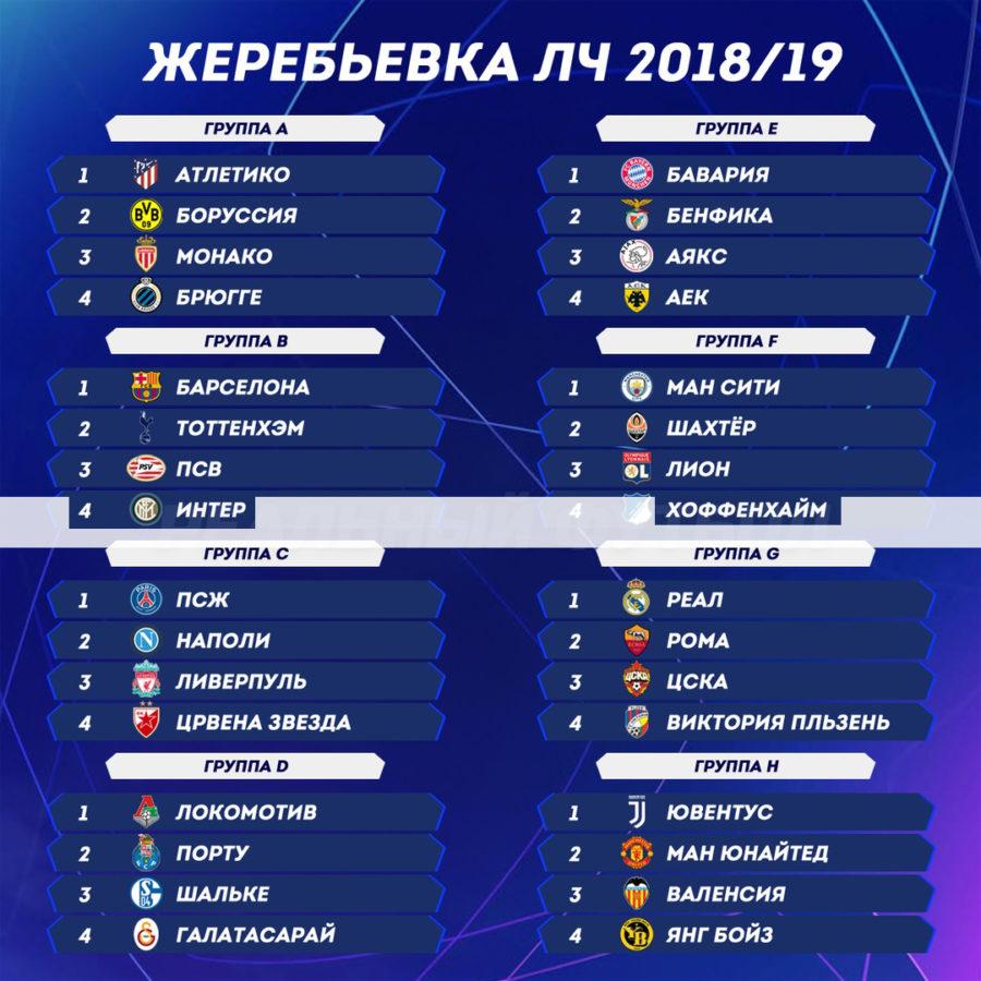 Лиги чемпионов 2019 результат [PUNIQRANDLINE-(au-dating-names.txt) 62