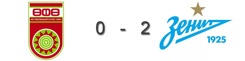 ufa-zenit-26-avgusta-2018-video-obzor-matcha-video-golov-povtor