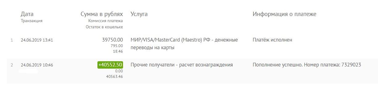 zarabotok-na-sobytiyah-otzyvy-o-kurse-zaripova-ajrata1