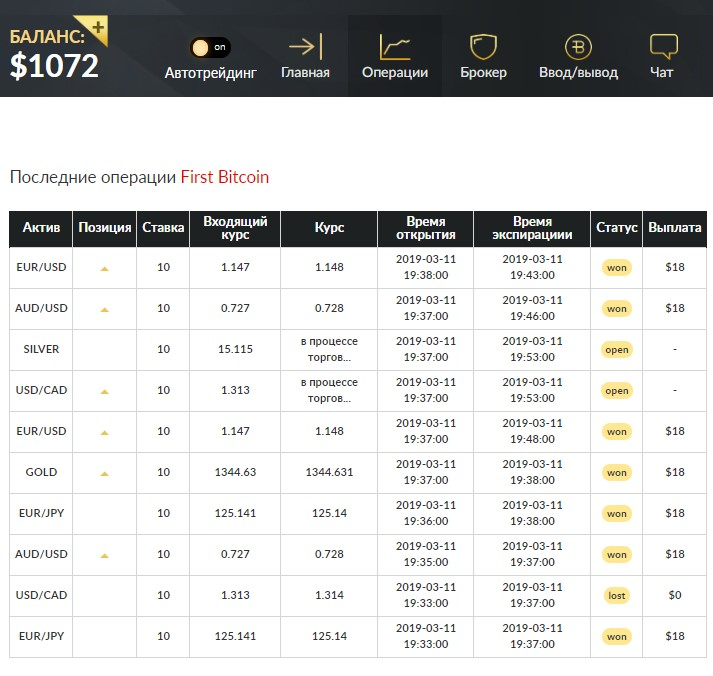 pervyj-bitkoin-otzyvy-first-bitcoin-aleksandr-sobolev