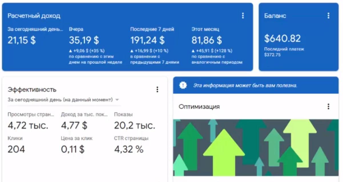 sposoby-monetizacii-sajta-v-2020